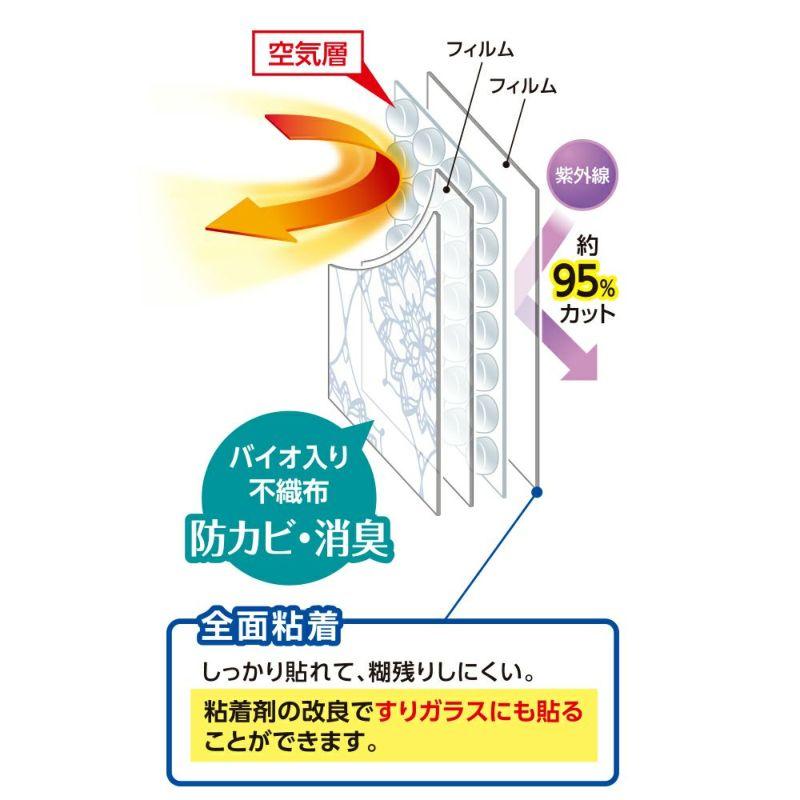 3層構造の空気層が外気を遮断し、冷房、暖房効果を高めてくれます。